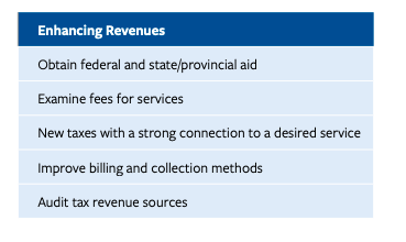 This infographic shows a text box with five ways to enhance revenues: 1. Obtain federal or state aid, 2. Examine fees for services, 3. New taxes with a strong connection to desired service, 4. Improve billing and collection methods, and 5. Audit revenue sources.