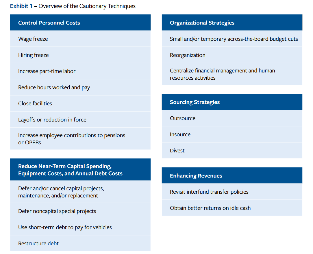 This infographic shows an overview of cautionary techniques to balance the budget using five themes. Each them is summarized in a text box. 1. Control Personnel Costs, 2. Reduce Near-Term Capital Spending, Equipment Costs, and Annual Debt Costs, 3. Organizational Strategies, 4. Sourcing Strategies, and 5. Enhancing Revenues.